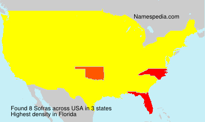 Surname Sofras in USA