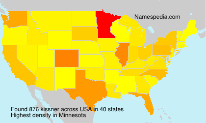 Surname kissner in USA
